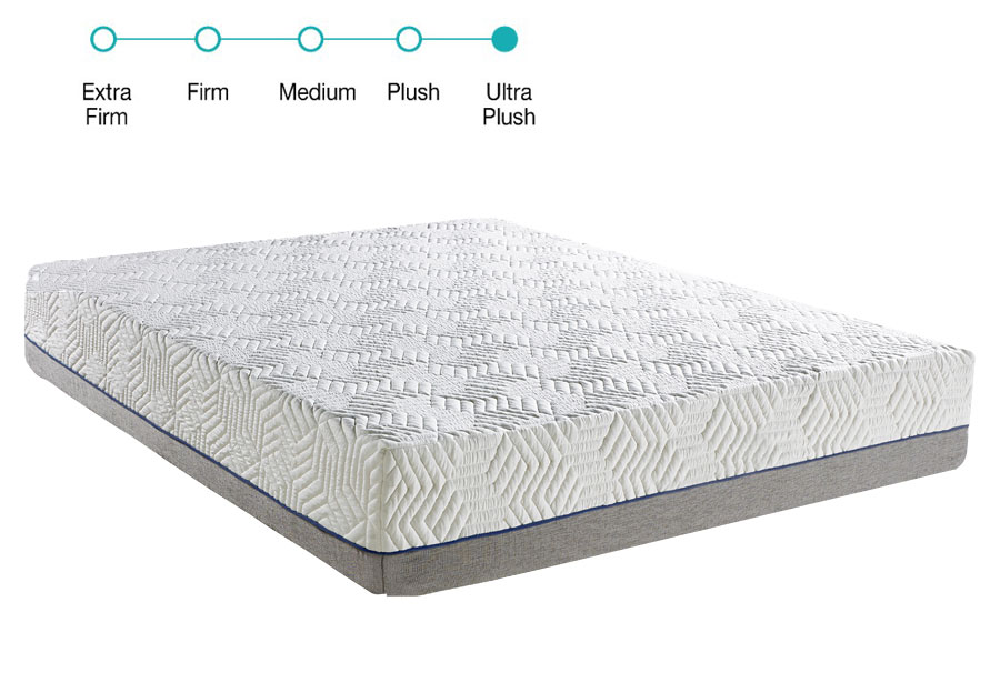 Classic Brands King 11.5 Hybrid Mattress